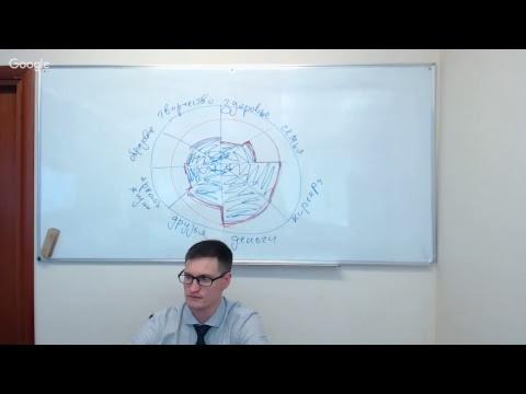 Целеполагание — основа продуктивной жизни? Совместный мастер-класс с Дмитрием Чугуновым
