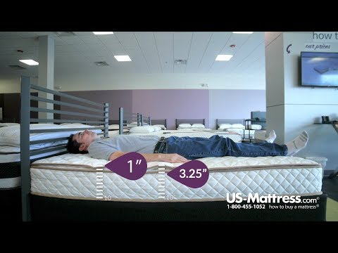 Classic Brands Innerspring 10 Inch Pillowtop Queen Size Mattress Comfort Depth With Jed