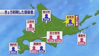 道内で感染確認17人に増加 北見でも【HTBニュース】