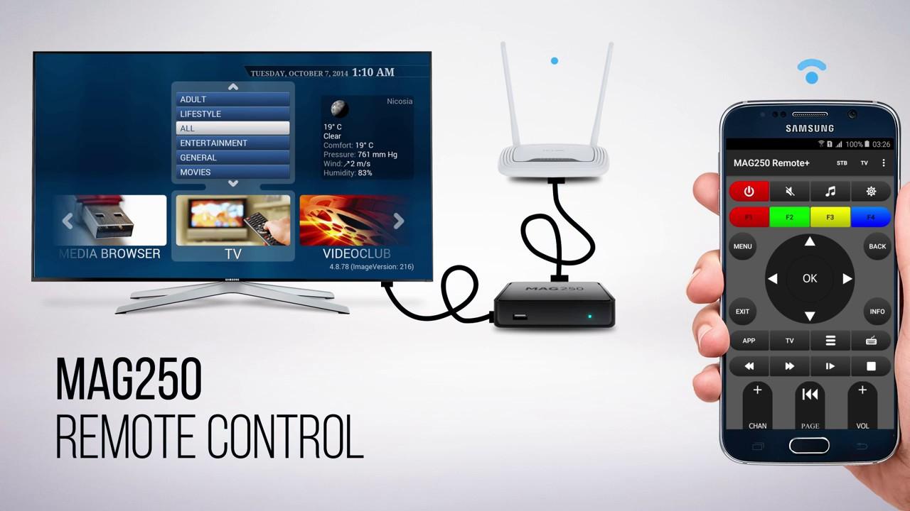 Tutorials - MAG 254 Remote