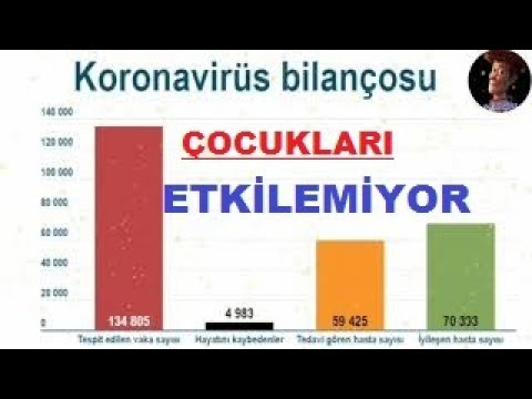 Coronavirus Turkiyeye Yayildimi | Corona Virüsü çocuklara Etki Etmiyor #EvdeKal