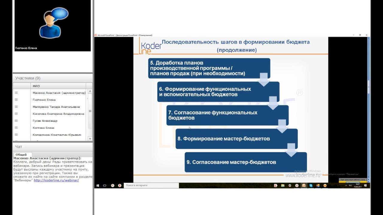 Вебинар С Управление холдингом Бизнес планирование  Бизнес планирование бюджетирование