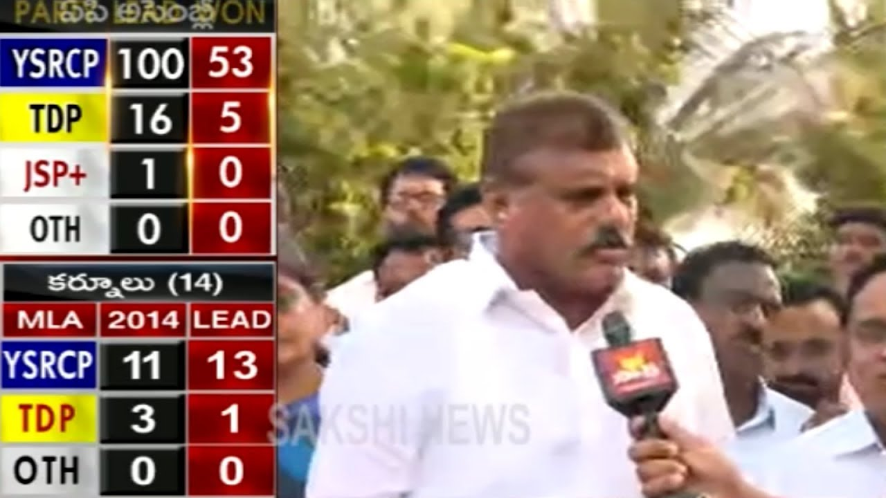 YSRCP MLA candidate Botsa Satyanarayana Wins in Cheepurupalli | AP Election  Results