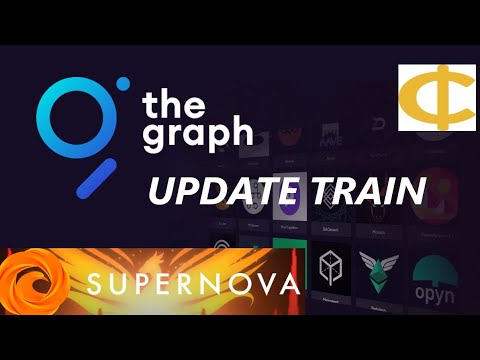 TheGraph Presale SOLD OUT in 10 minutes - CXN Hit it or Quit it? - SUPERNOVA launches on Uniswap!!