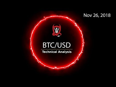 Bitcoin Technical Analysis (BTC/USD) : Good to See... Symmetry  [11.26.2018]