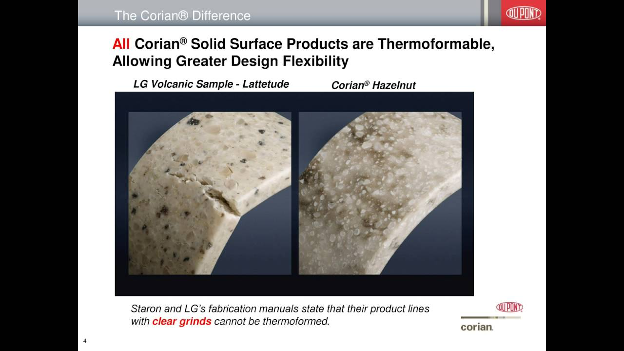 Corian Solid Surfaces Vs LG Solid Surface   The Difference Between Premium  And Imitation