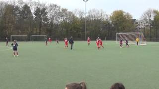 TSV Urdenbach U15 Juniorinnen gegen Rhenania Hochdahl - Zusammenfassung der Tore