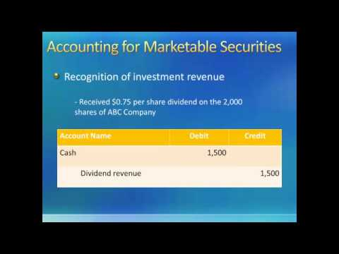 7.2 Financial Assets -  Marketable Securities
