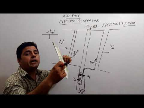 10th Electric Generator Working ,Construction And Principle Of A.C Generator