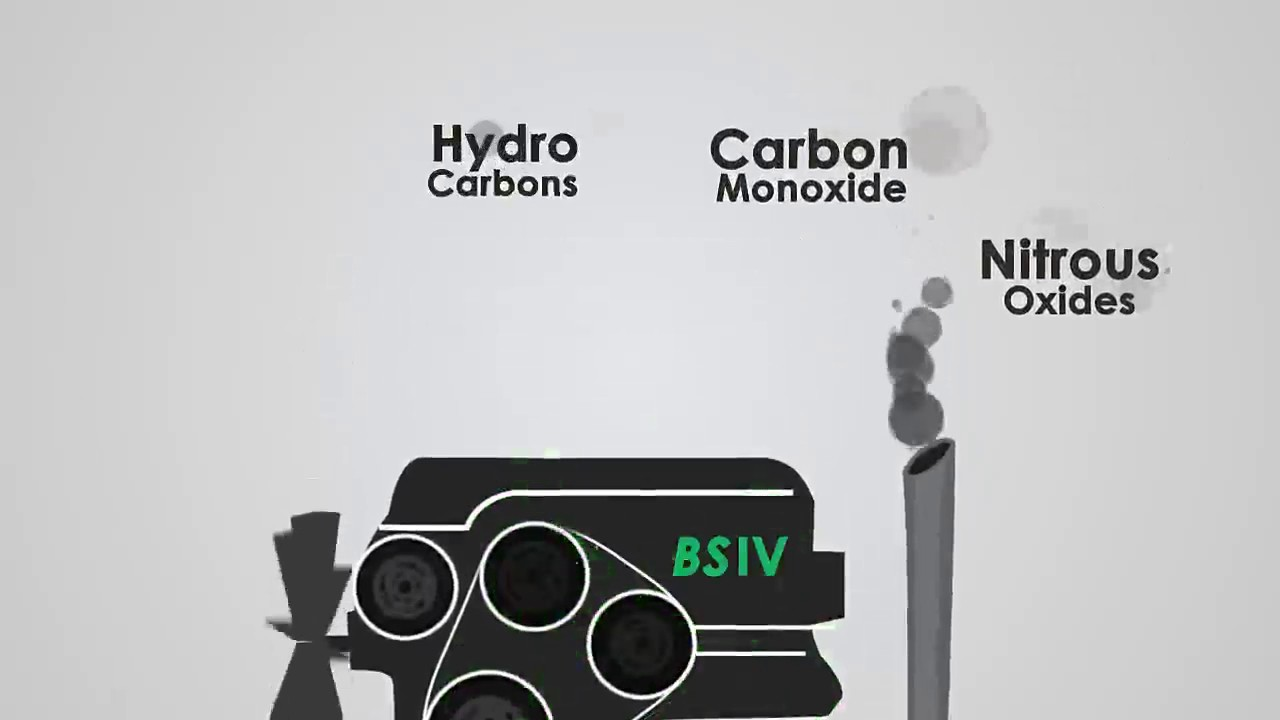 BS-IV engines with EGR & SCR in Commercial Vehicles - Team-BHP
