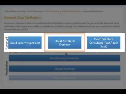 Advanced Cloud Certifications