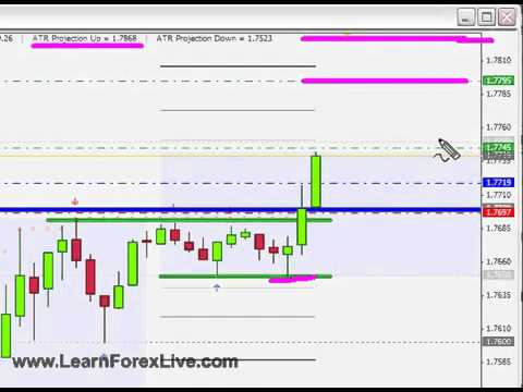 Forex kaarte gratis real time