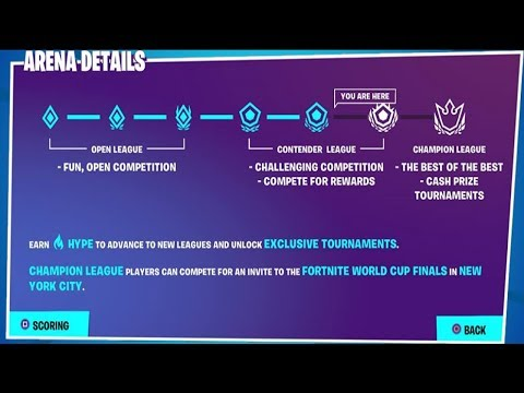 CONTENDER LEAGUE DIVISION 5 FORTNITE PART 4 TEAM NO SLEEP |Supporter ID Longxrange #AlwaysWorking