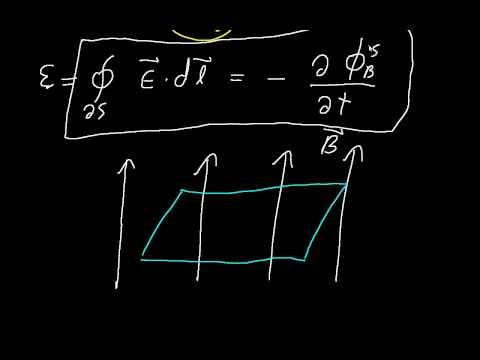 กฎของฟาราเดย์ (Faraday's law)