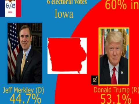 2020 Election Night- President Trump vs Jeff Merkley