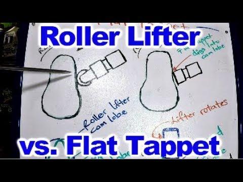 Roller Lifter VS Flat Tappet Lifter