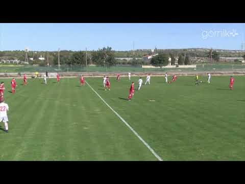Górnik Zabrze 6-2 Spartak Moskwa U-21. Skrót sparingu (20.01.2018)