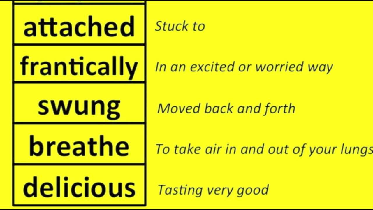 English Vocabulary - Word Meanings Part 2 of 5 - Grades 1 ...