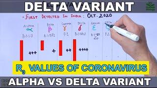 Delta Variant of SARS CoV 2   B.1.167.2