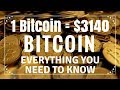 What is Bitcoin | Bitcoin Mining |in Hind