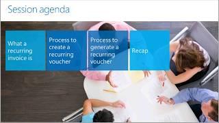 AR Recurring Invoices - Dynamics SL
