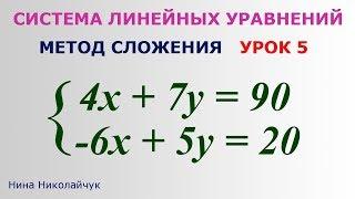 Система линейных уравнений Метод сложения Урок 5