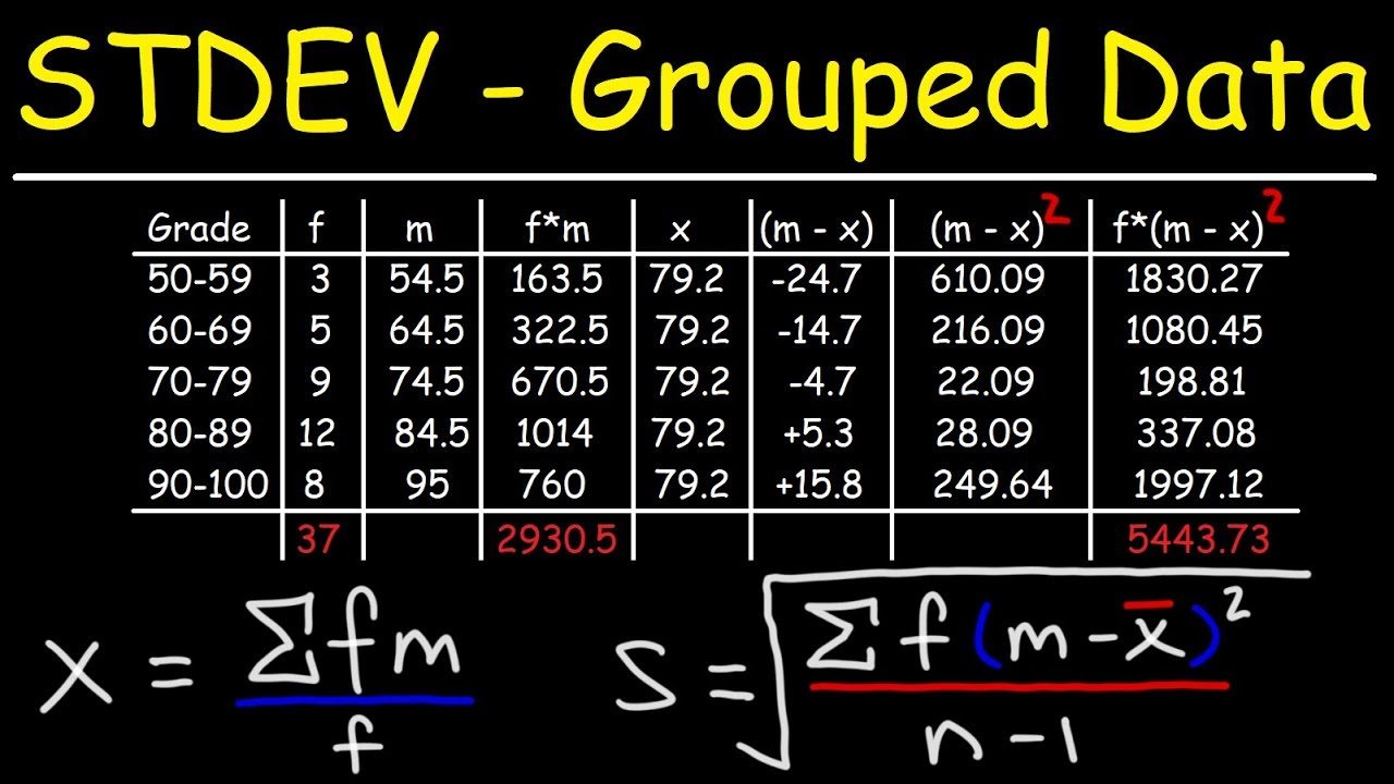 How To Calculate Variance - YouTube