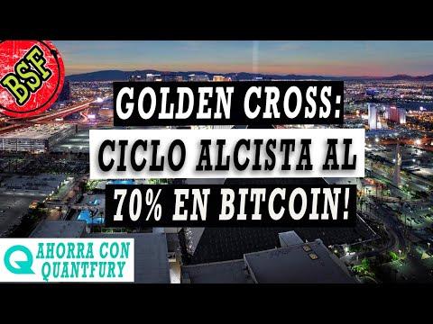 Bitcoin: Adopción Y SUBIDA Con Cambio De Tendencia Al 70%! Igualmente, Paciencia A La Zona De Compra