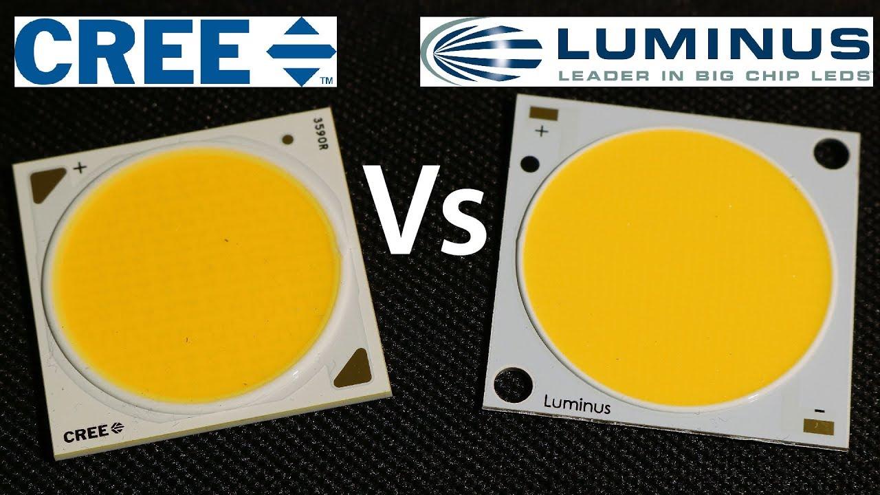Best Cob Grow Light 2018 Cree Cxb3590 Vs Luminus Cxm32