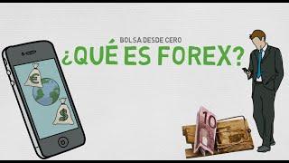 Qué es FOREX (video animado)