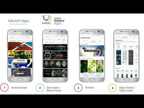 Galaxy Apps Webinar: Publishing Through Seller Office