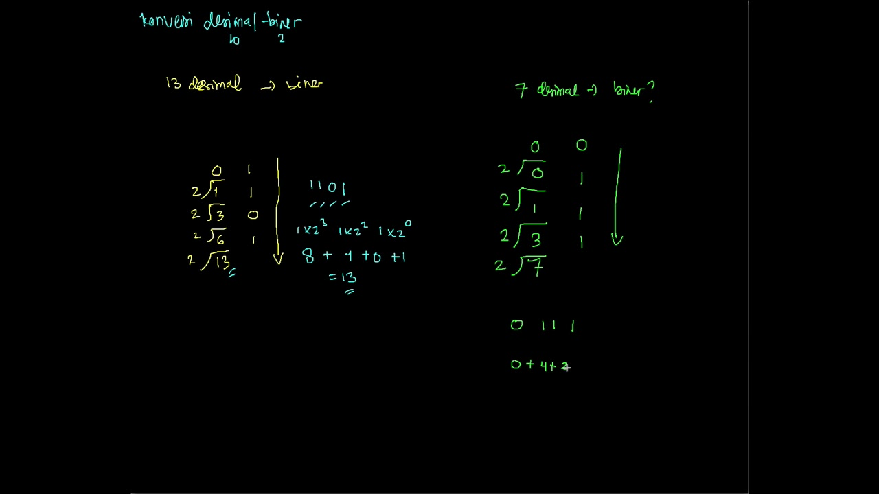 Opsi biner 5 menit wikihow strategi perdagangan biner
