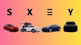 La Tesla Model 3 : le succès du Masterplan d'Elon Musk.