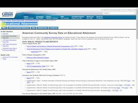 Educational Attainment United States New Education Information
