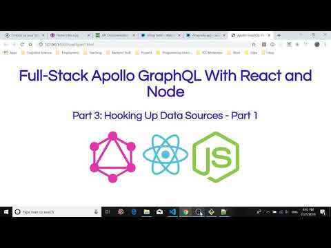 graphql | Nikkies Tutorials
