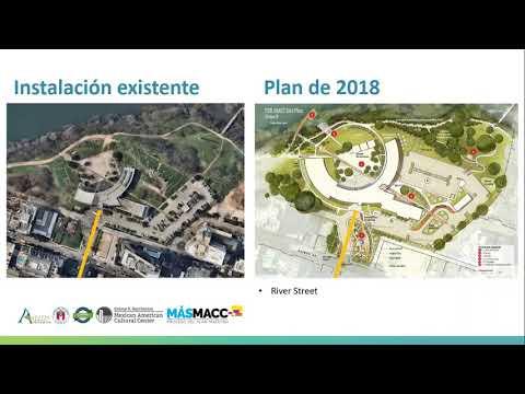 Resumen del Plan MásMACC 2018