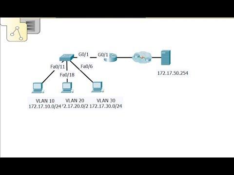 CCNA V6 Packet Tracer 6 3 3 8 Inter VLAN Routing Challenge