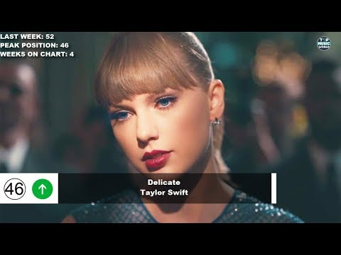 Top 50 Songs Of The Week - April 14, 2018 (Billboard Hot 100)