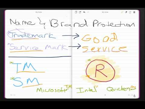 Trademark Basics: How to Protect Your Name as a Trademark