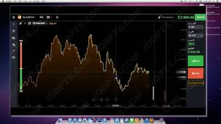 BEST IQ OPTION TUTORIAL & SECRETS OF IQ OPTION STRATEGY 2017. HOW TO MAKE MONEY WITH BINARY OPTION