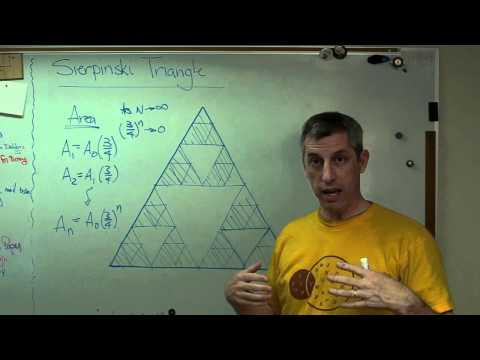 Sierpinski Triangle   Brain Waves