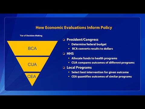 Economic Evaluation Webcast Part 1 of 5: Introduction to Economic Evaluation