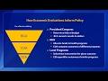 Economic Evaluation Webcast Part 1 of 5: Introduction to Economic Evaluation