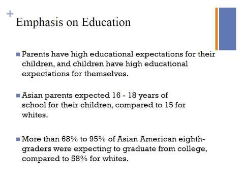 Educational Attainment of Asian Americans