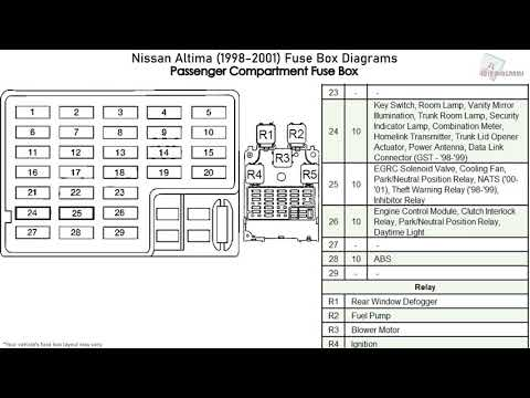[SCHEMATICS_48YU]  Nissan Altima (1998-2001) Fuse Box Diagrams - YouTube | 98 Altima Fuse Diagram |  | YouTube