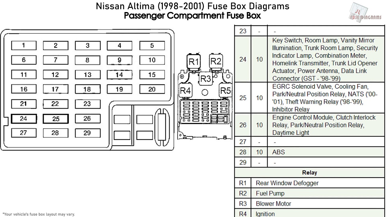 Nissan Altima 1998 2001 Fuse Box Diagrams Youtube