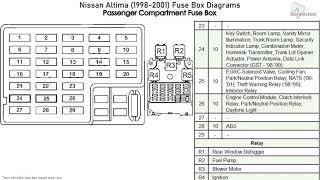 Nissan Altima (1998-2001) Fuse Box Diagrams - YouTube | 1998 Nissan Altima Fuse Box Diagram |  | YouTube