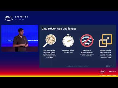 Data Driven Applications with AWS AppSync and GraphQL
