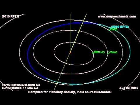 inner earth orbit asteroids - photo #21