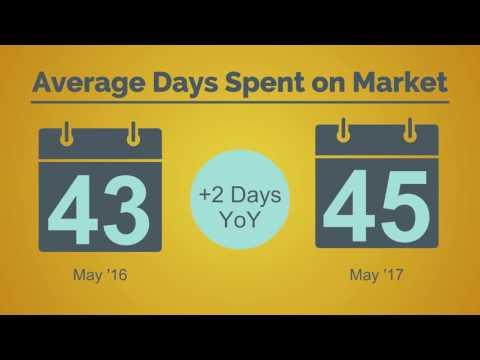 Austin-Area June 2017 Market Report
